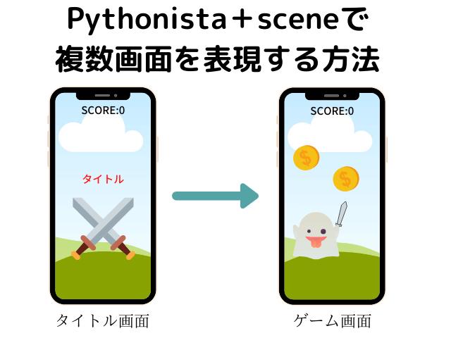 Pythonista+sceneで複数の画面を作る
